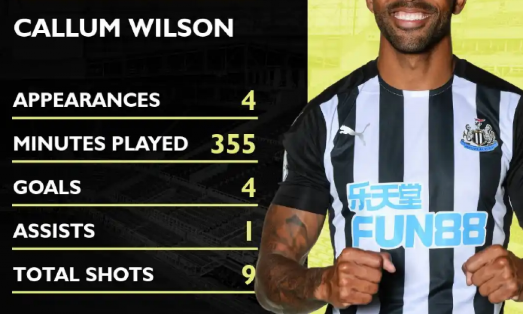 Callum Wilson will shatter Man United's defence